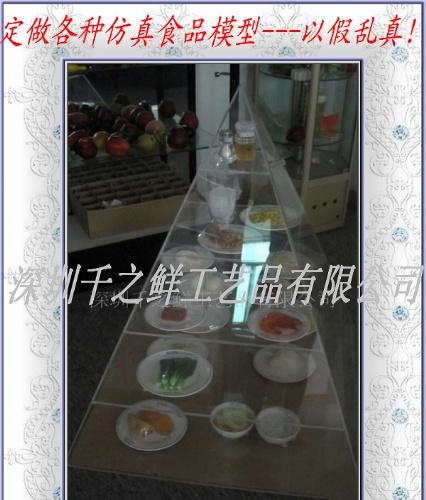 平衡膳食宝塔模型