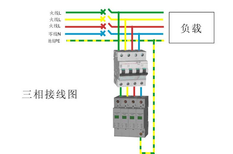 2.2.1电源线路SPD 由于雷击的能量是非常巨大的,需要通过分级泄放的方法,将雷击能量逐步泄放到大地。在直击雷非防护区(LPZ0A)或在直击雷防护区(LPZ0B)与第一防护区(LPZ1)交界处,安装通过级分类试验的浪涌保护器或限压型浪涌保护器作为第一级保护,对直击雷电流进行泄放,或者当电源传输线路遭受直接雷击时,将传导的巨大能量进行泄放。 在第一防护区之后的各分区(包含LPZ1区)交界处安装限压型浪涌保护器,作为二、三级或更高等级保护。第二级保护器是针对前级保护器的残余电压以及区内感应雷击的防护设备,