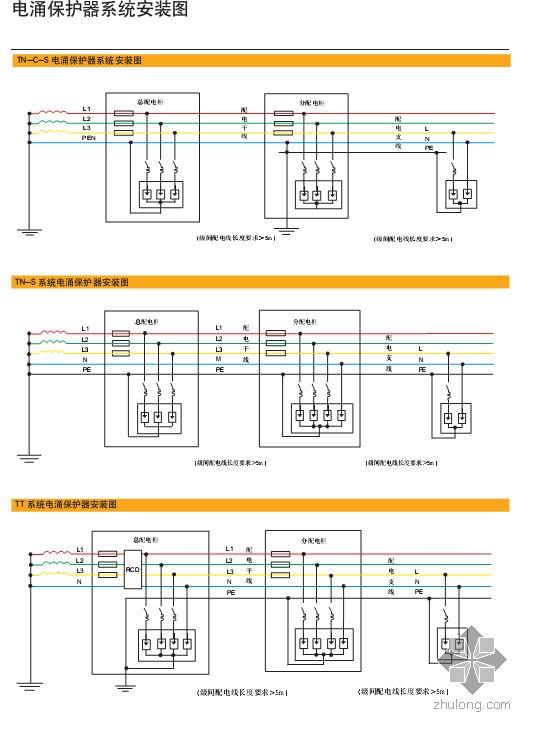 1雷电的特性 防雷包括外部防雷和内部防雷。外部防雷以接闪器(避雷针、避雷网、避雷带、避雷线)、引下线、接地装置为主,其主要的功能是为了确保建筑物本体免受直击雷的侵袭,将可能击中建筑物的雷电通过避雷针(带、网、线)、引下线等泄放入大地。内部防雷包括防雷电感应、线路浪涌、地电位反击、雷电波入侵以及电磁与静电感应的措施。其基该方法是采用等电位联结,包括直接连接和通过SPD间接连接,使金属体、设备线路与大地形成一个有条件的等电位体,将因雷击和其他浪涌引起的内部设施分流和感应的雷电流或浪涌电流泄放入大