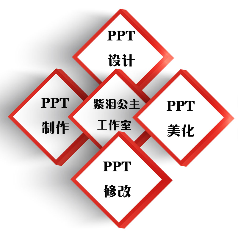 四川省巴中市PPT代做 PPT修改多少钱