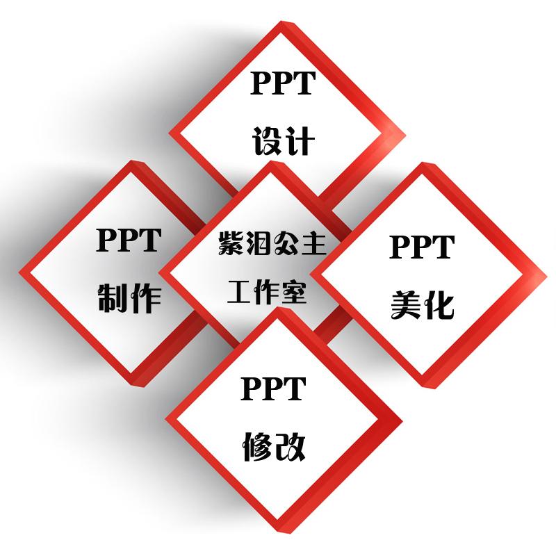 大连市PPT设计|可爱PPT|梦幻PPT|创意PPT|酷炫PPT|另类PPT谁可以做